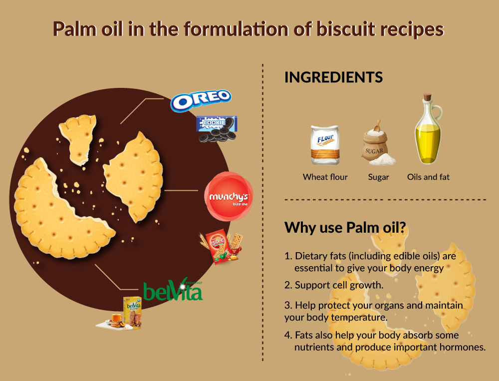 Palm oil in the formulation of biscuit recipes