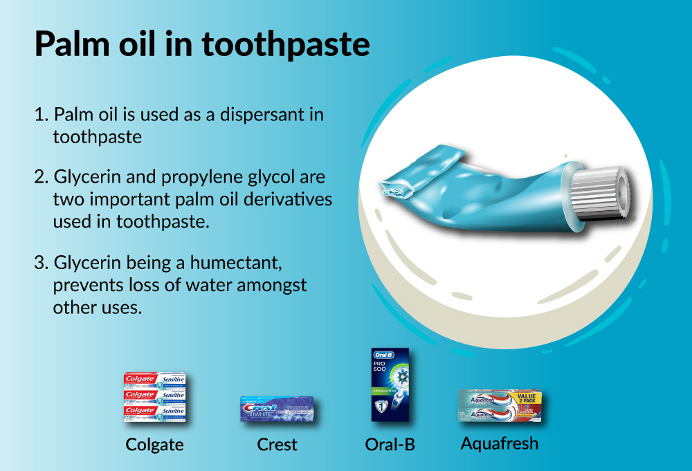 Palm oil derivatives with essential functionality in toothpaste